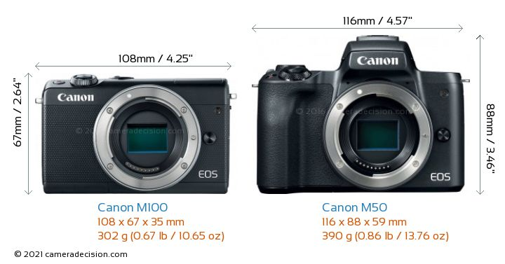 Canon M100 vs Canon M50 Camera Size Comparison - Front View