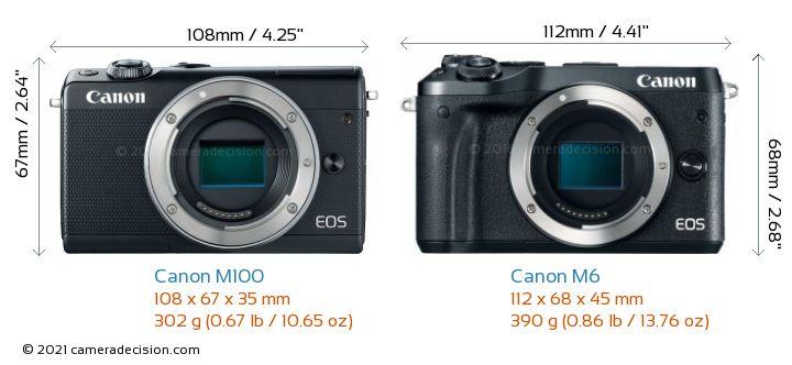 Canon M100 vs Canon M6 Camera Size Comparison - Front View