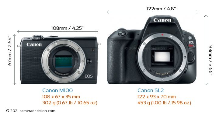 Canon M100 vs Canon SL2 Camera Size Comparison - Front View