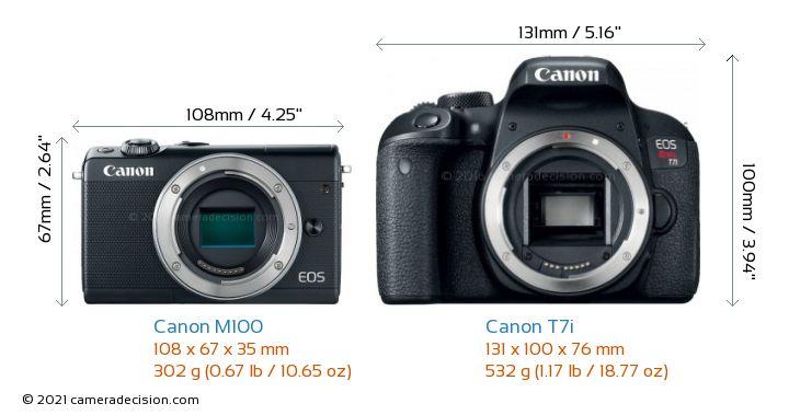 Canon M100 vs Canon T7i Camera Size Comparison - Front View