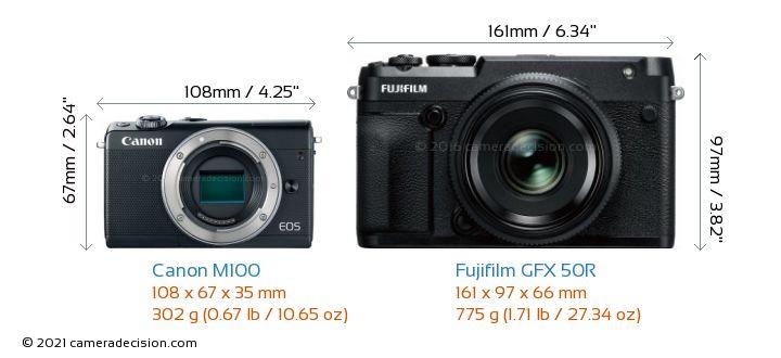 Canon M100 vs Fujifilm GFX 50R Camera Size Comparison - Front View