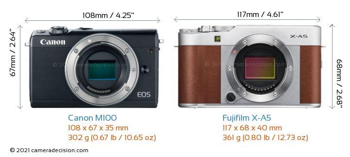 Canon M100 vs Fujifilm X-A5 Camera Size Comparison - Front View