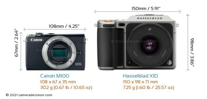 Canon M100 vs Hasselblad X1D Camera Size Comparison - Front View