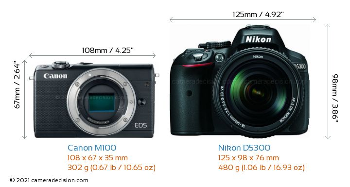 Canon M100 vs Nikon D5300 Camera Size Comparison - Front View
