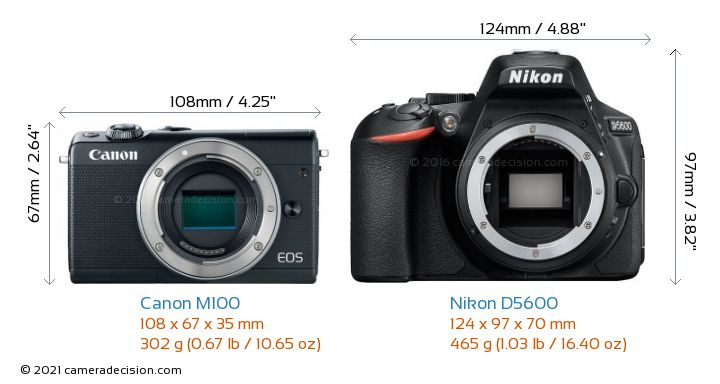 Canon M100 vs Nikon D5600 Camera Size Comparison - Front View