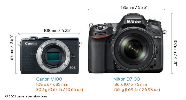 Canon M100 vs Nikon D7100 Camera Size Comparison - Front View