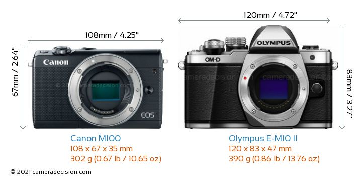 Canon M100 vs Olympus E-M10 II Camera Size Comparison - Front View