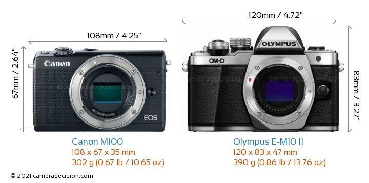 Canon M100 vs Olympus E-M10 II Camera Size Comparison - Front View