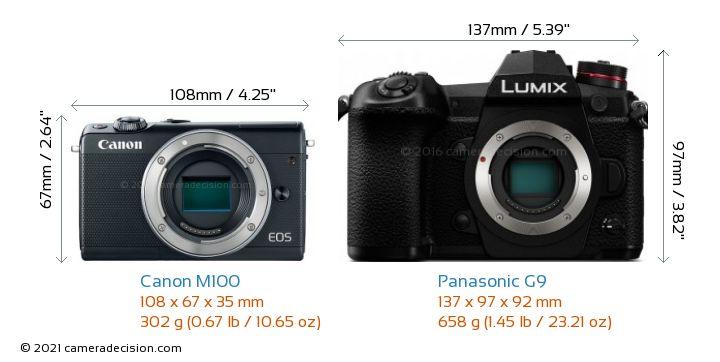 Canon M100 vs Panasonic G9 Camera Size Comparison - Front View