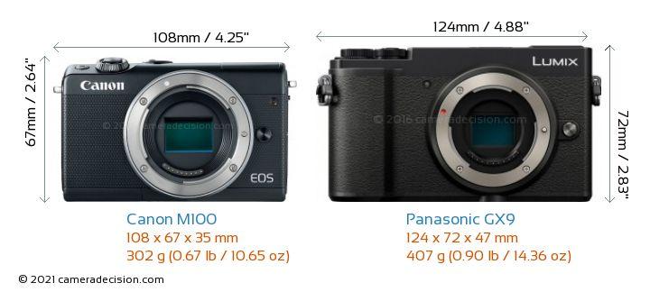 Canon M100 vs Panasonic GX9 Camera Size Comparison - Front View