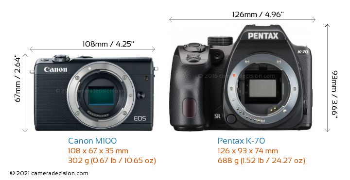 Canon M100 vs Pentax K-70 Camera Size Comparison - Front View
