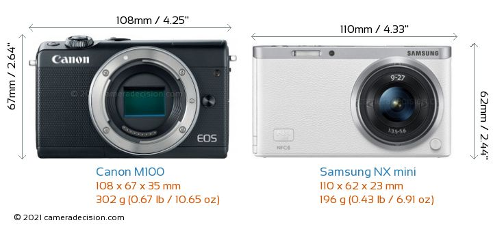Canon M100 vs Samsung NX mini Camera Size Comparison - Front View