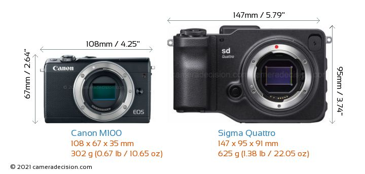Canon M100 vs Sigma Quattro Camera Size Comparison - Front View