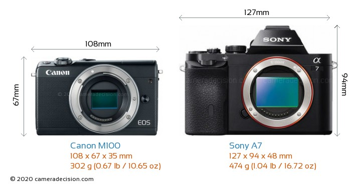 Canon M100 vs Sony A7 Camera Size Comparison - Front View