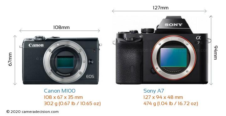 Canon M100 vs Sony A7 Camera Size Comparison - Front View