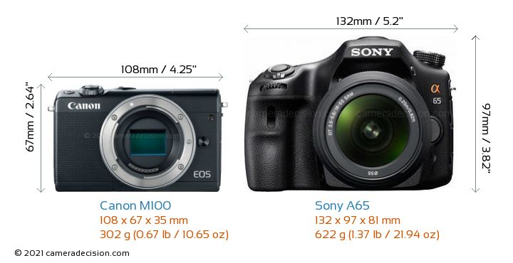 Canon M100 vs Sony A65 Camera Size Comparison - Front View