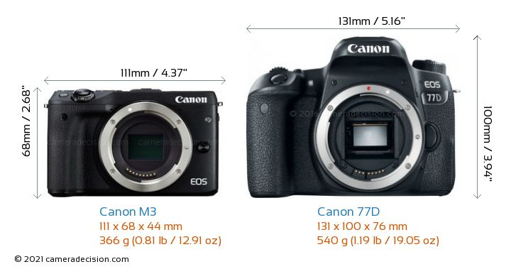 Canon M3 vs Canon 77D Camera Size Comparison - Front View