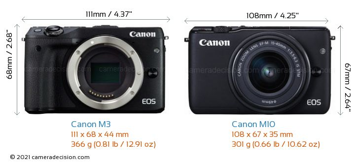 Canon M3 vs Canon M10 Camera Size Comparison - Front View