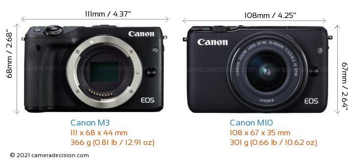 Canon M3 vs Canon M10 Camera Size Comparison - Front View