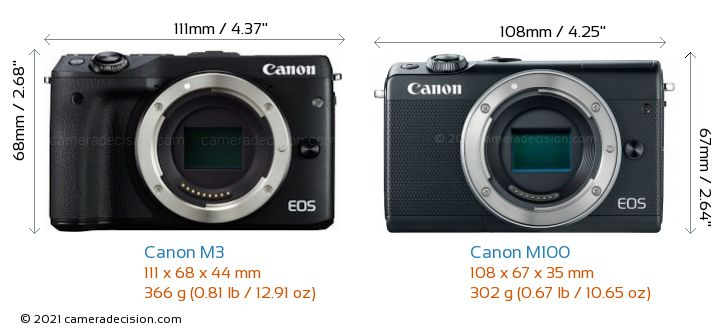 Canon M3 vs Canon M100 Camera Size Comparison - Front View