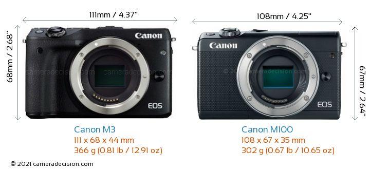 Canon M3 vs Canon M100 Camera Size Comparison - Front View