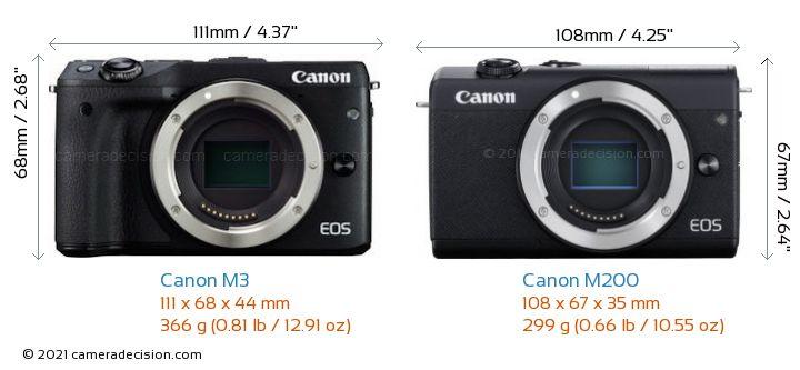 Canon M3 vs Canon M200 Camera Size Comparison - Front View