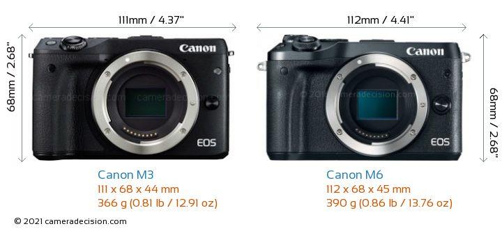 Canon M3 vs Canon M6 Camera Size Comparison - Front View