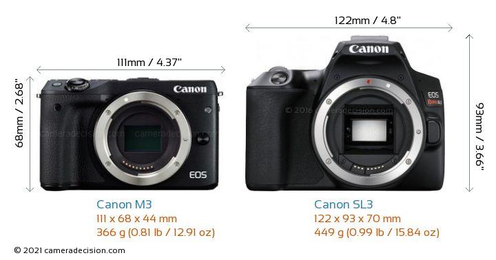 Canon M3 vs Canon SL3 Camera Size Comparison - Front View