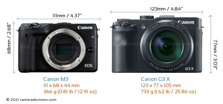 Canon M3 vs Canon G3 X Camera Size Comparison - Front View