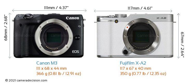 Canon M3 vs Fujifilm X-A2 Camera Size Comparison - Front View