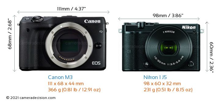Canon M3 vs Nikon 1 J5 Camera Size Comparison - Front View