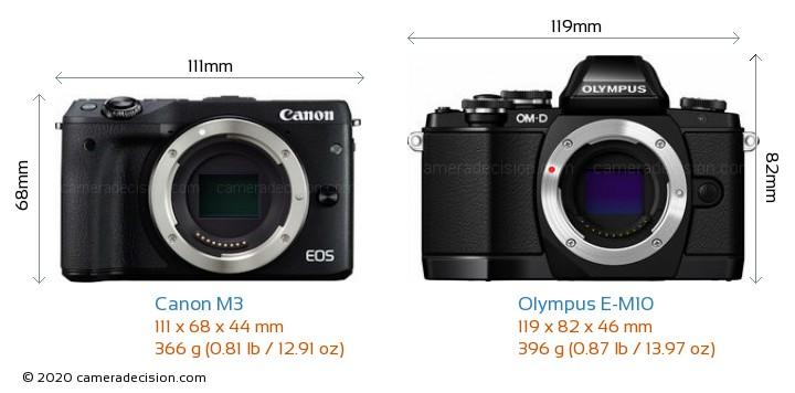 Canon M3 vs Olympus E-M10 Camera Size Comparison - Front View