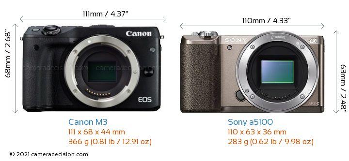 Canon M3 vs Sony a5100 Camera Size Comparison - Front View