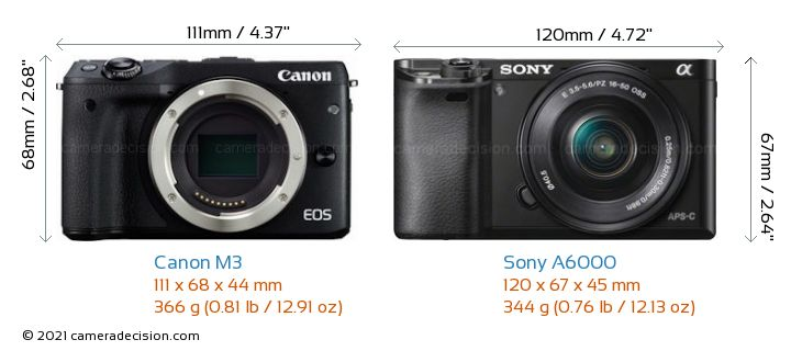 Canon M3 vs Sony A6000 Camera Size Comparison - Front View
