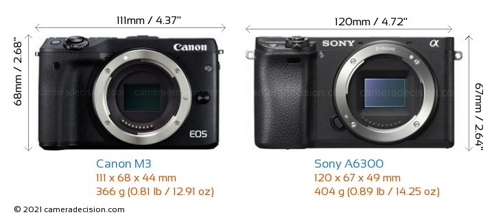 Canon M3 vs Sony A6300 Camera Size Comparison - Front View