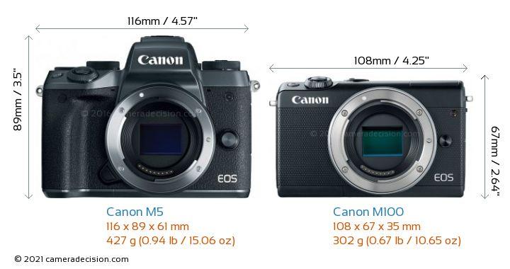 Canon M5 vs Canon M100 Camera Size Comparison - Front View