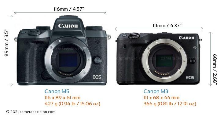 Canon M5 vs Canon M3 Camera Size Comparison - Front View