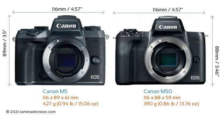 Canon M5 vs Canon M50 Camera Size Comparison - Front View