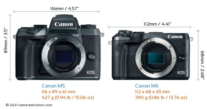 Canon M5 vs Canon M6 Camera Size Comparison - Front View