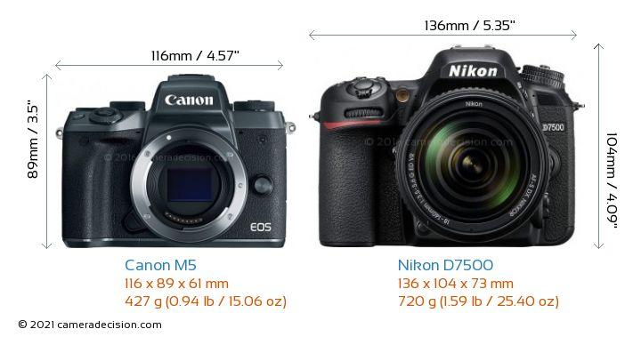 Canon M5 vs Nikon D7500 Camera Size Comparison - Front View
