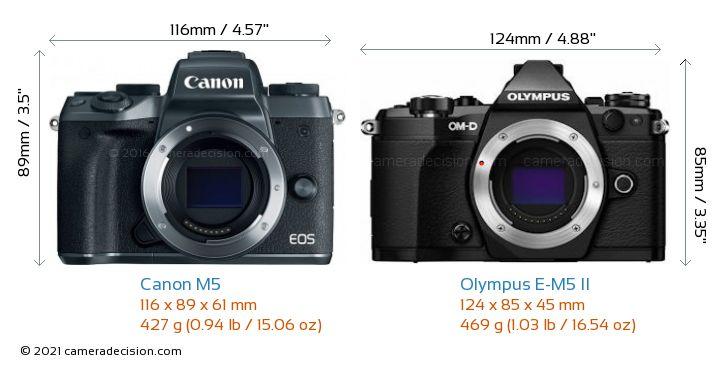 Canon M5 vs Olympus E-M5 II Camera Size Comparison - Front View