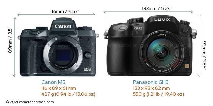 Canon M5 vs Panasonic GH3 Camera Size Comparison - Front View