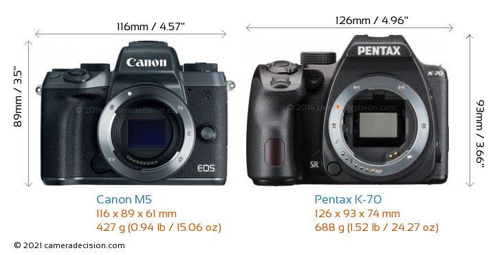 Canon M5 vs Pentax K-70 Camera Size Comparison - Front View