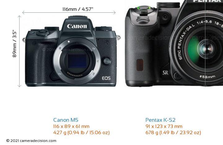 Canon M5 vs Pentax K-S2 Camera Size Comparison - Front View