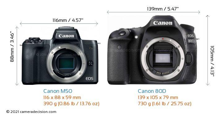 Canon M50 vs Canon 80D Camera Size Comparison - Front View