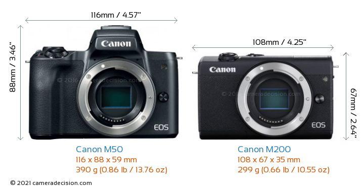 Canon M50 vs Canon M200 Camera Size Comparison - Front View