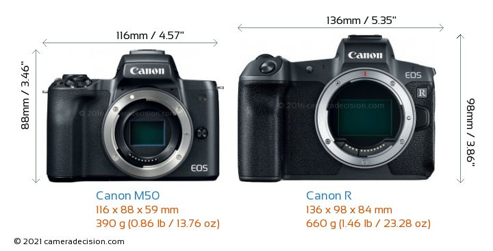Canon M50 vs Canon R Camera Size Comparison - Front View