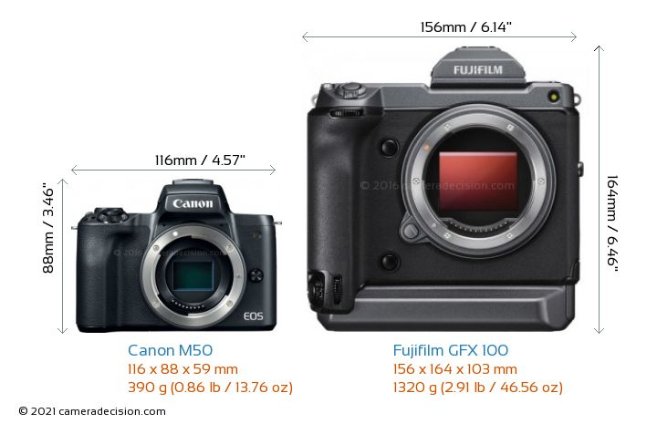Canon M50 vs Fujifilm GFX 100 Camera Size Comparison - Front View