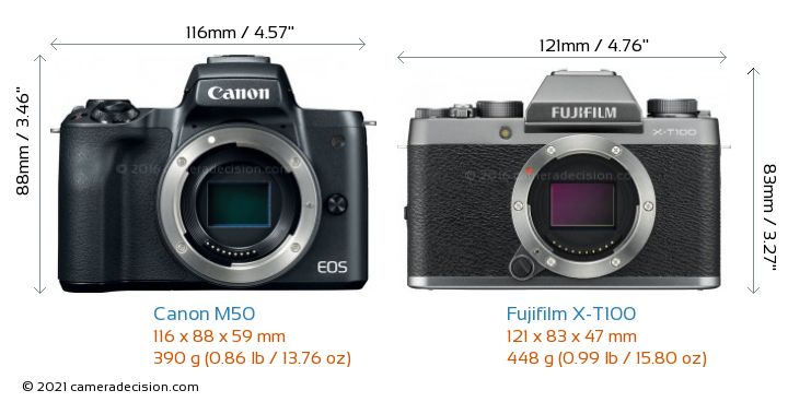 Canon M50 vs Fujifilm X-T100 Camera Size Comparison - Front View