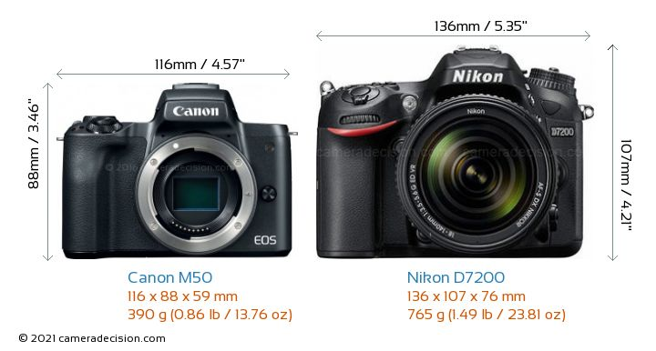 Canon M50 vs Nikon D7200 Camera Size Comparison - Front View